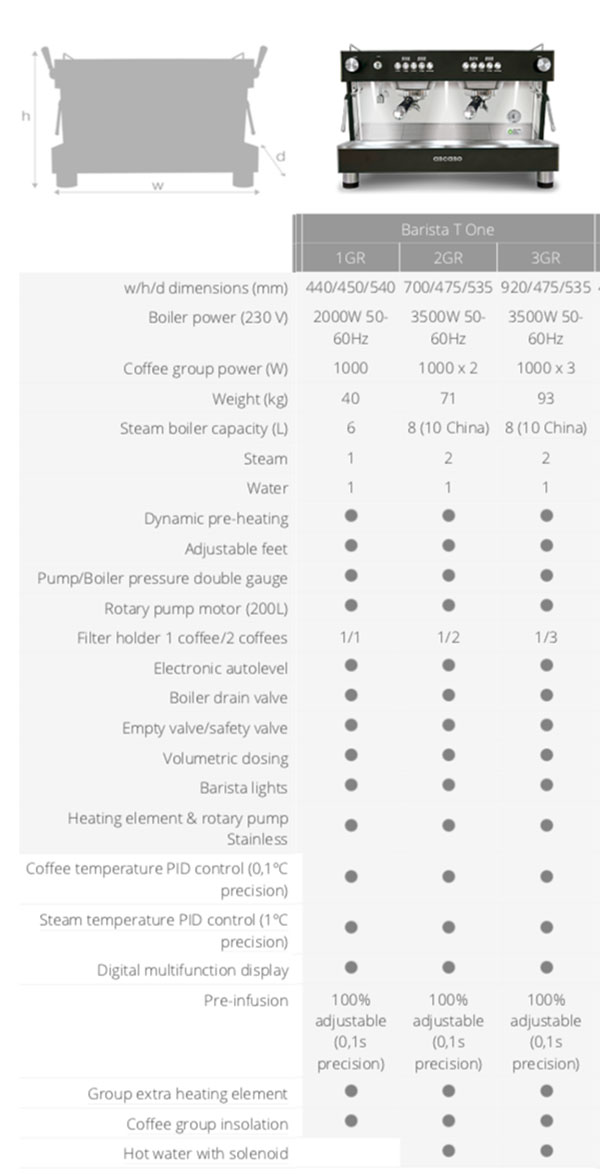 Ascaso Barista T ONE - Technical Specifications